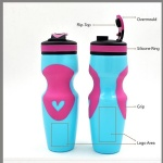 Wholesale sports bottles, sports drinks bottles -Manufacturer